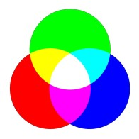 TAbou couleurs-primaires